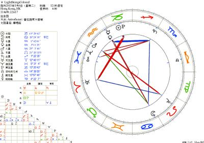 AstrologyReading001